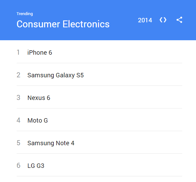 Galaxy S5 Google Search
