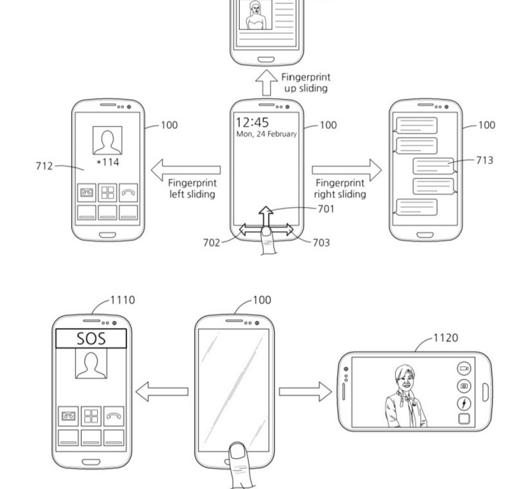 south-korea-grants-samsung-a-patent-on-fingerprint-scanner-gestures