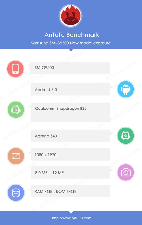 Galaxy S8 benchmark leak 4