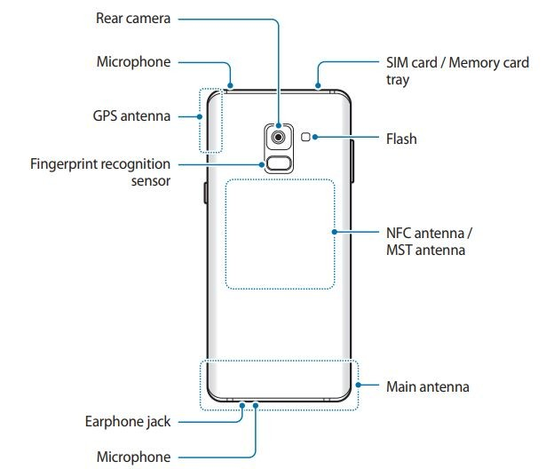 Galaxy A8 2018 manual leak 2