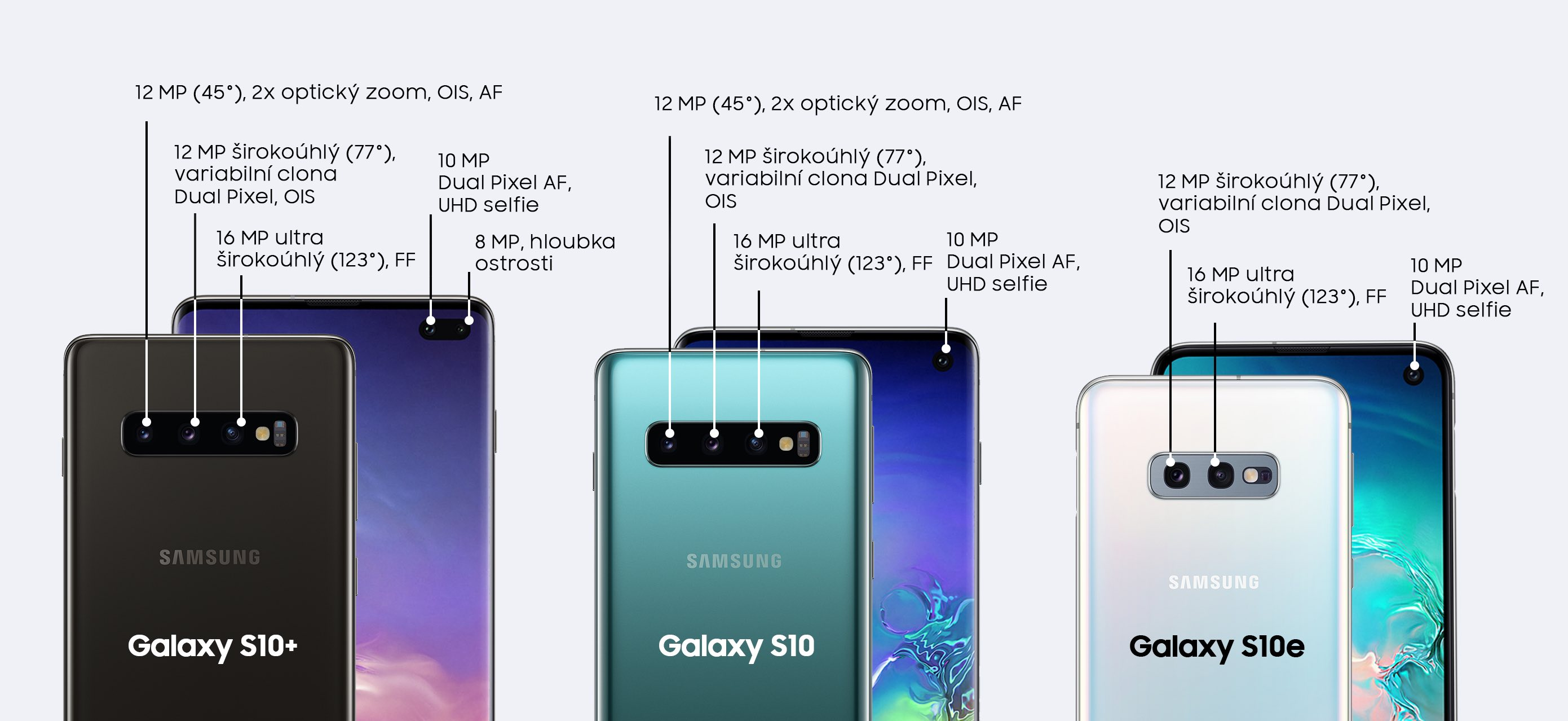 Galaxy S10 fotoaparat specifikace