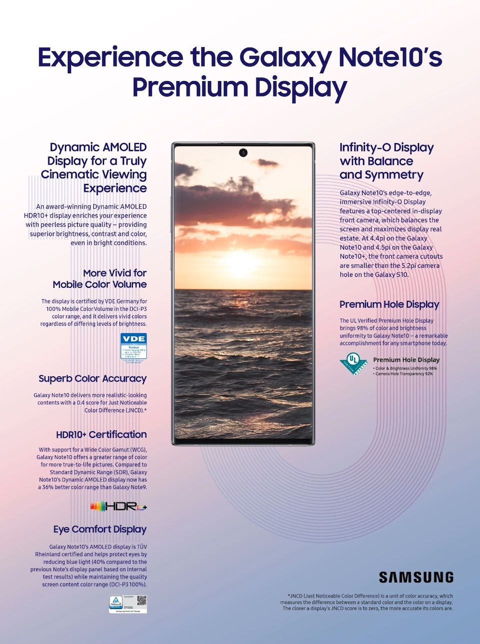 Galaxy Note 10 display infographic
