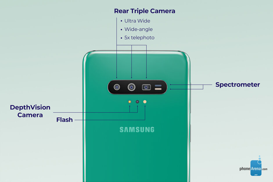 samsung-galaxy-s11-spectrometer-camera