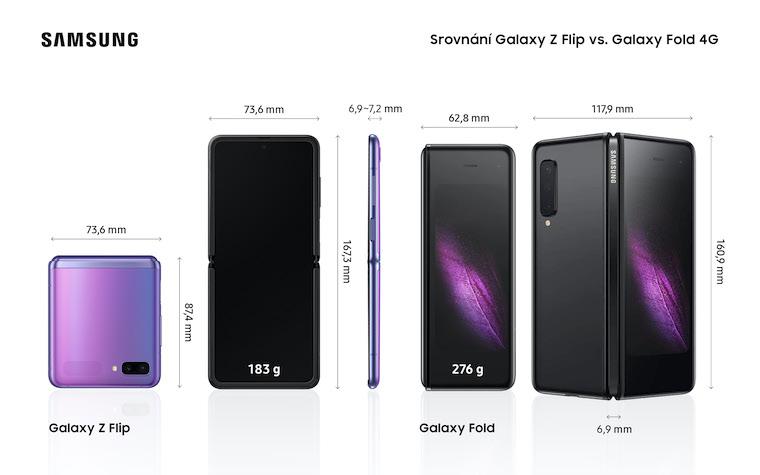 Samsung Z Flip Infografika CZ srovnani